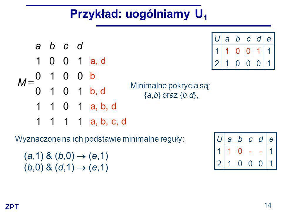 Przykład: uogólniamy U1