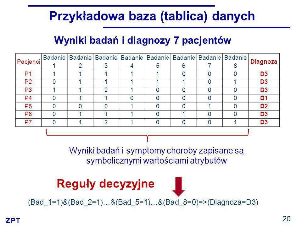 Przykładowa baza (tablica) danych