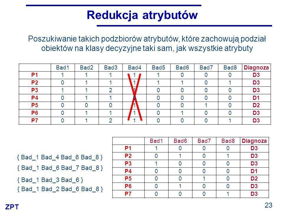 Redukcja atrybutów Poszukiwanie takich podzbiorów atrybutów, które zachowują podział obiektów na klasy decyzyjne taki sam, jak wszystkie atrybuty.