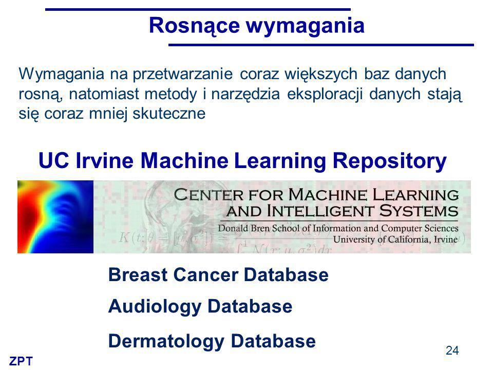 UC Irvine Machine Learning Repository