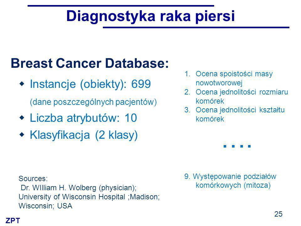 Breast Cancer Database: