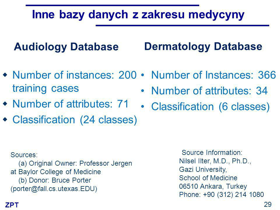 Inne bazy danych z zakresu medycyny