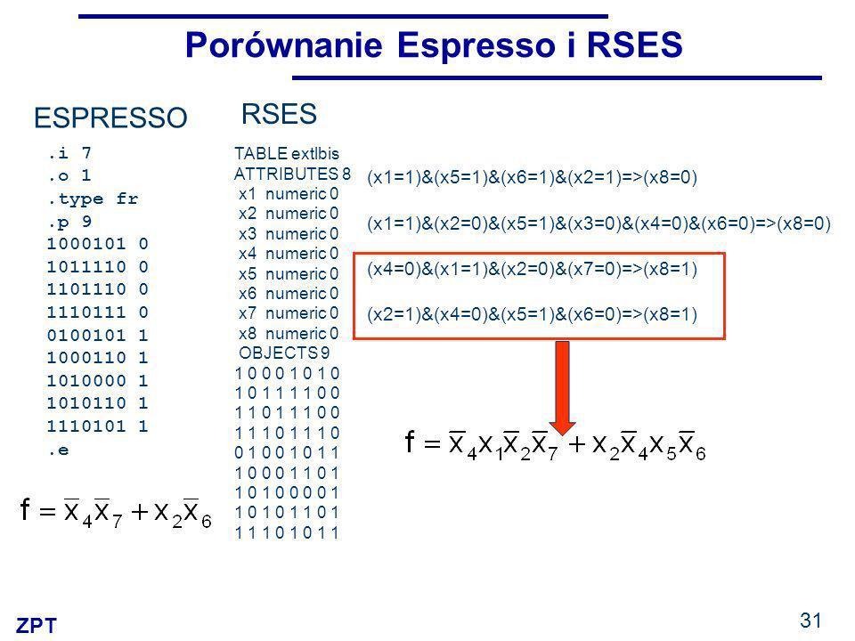 Porównanie Espresso i RSES