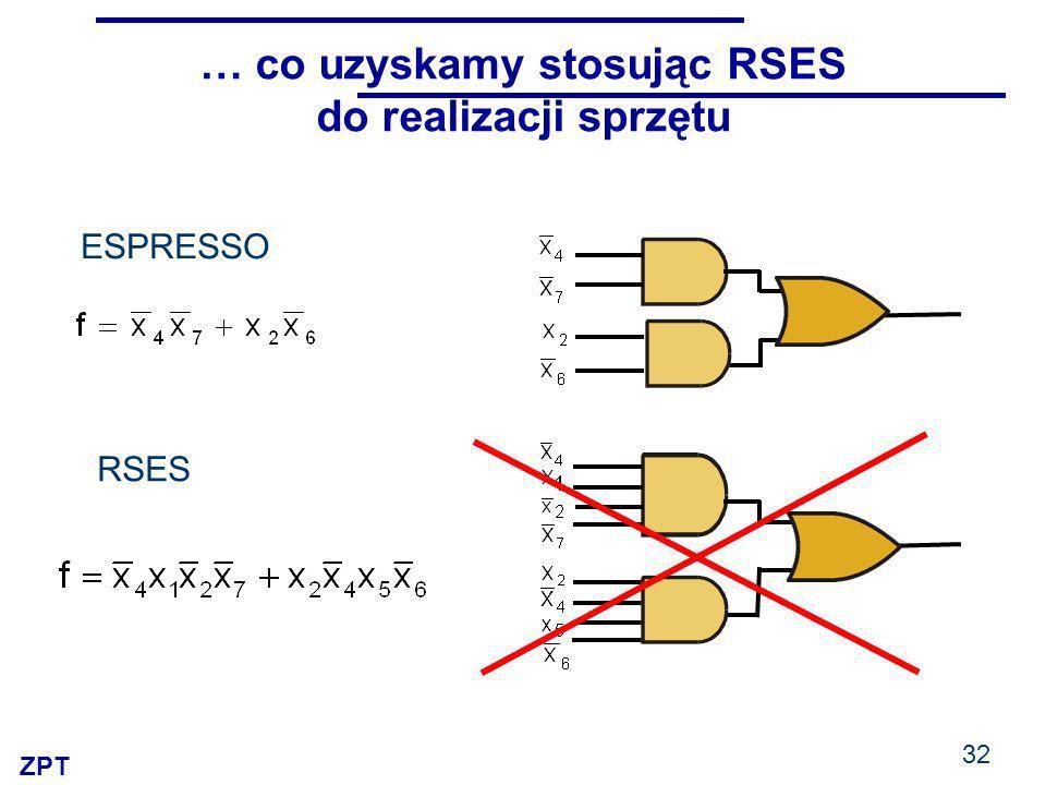 … co uzyskamy stosując RSES