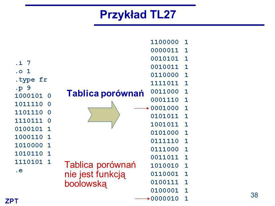 Przykład TL27 Tablica porównań Tablica porównań