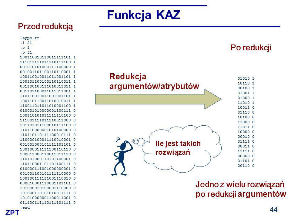 Funkcja KAZ Przed redukcją Po redukcji Redukcja argumentów/atrybutów