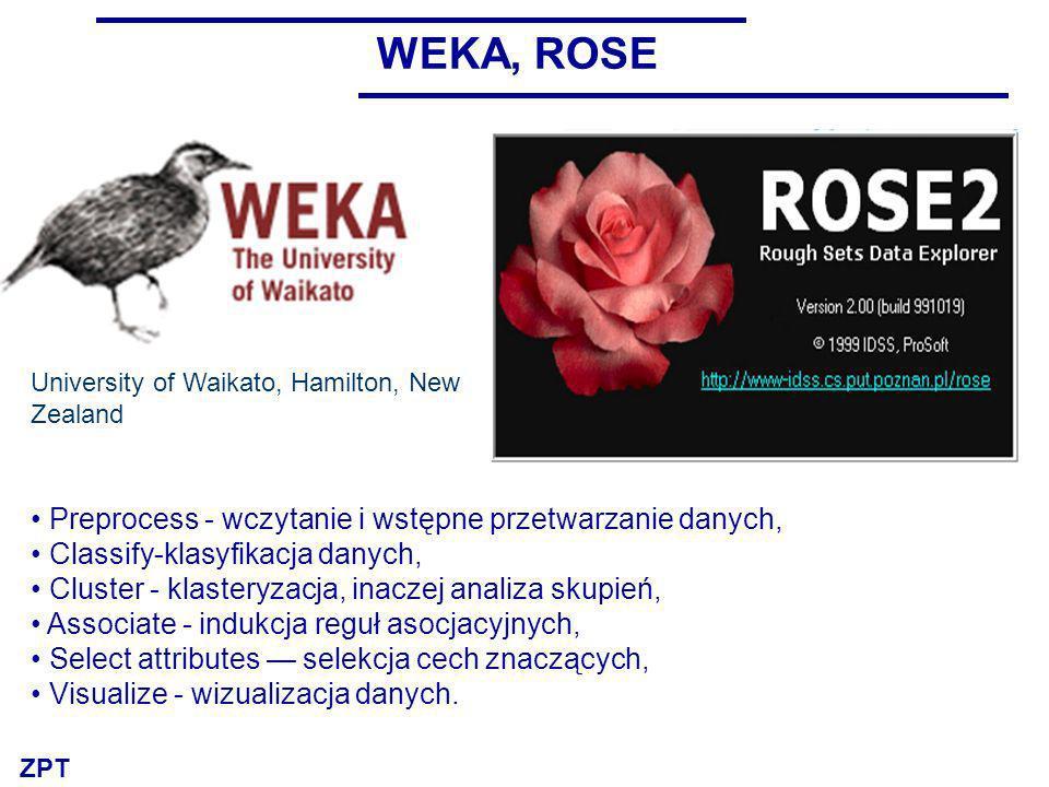 WEKA, ROSE • Preprocess - wczytanie i wstępne przetwarzanie danych,