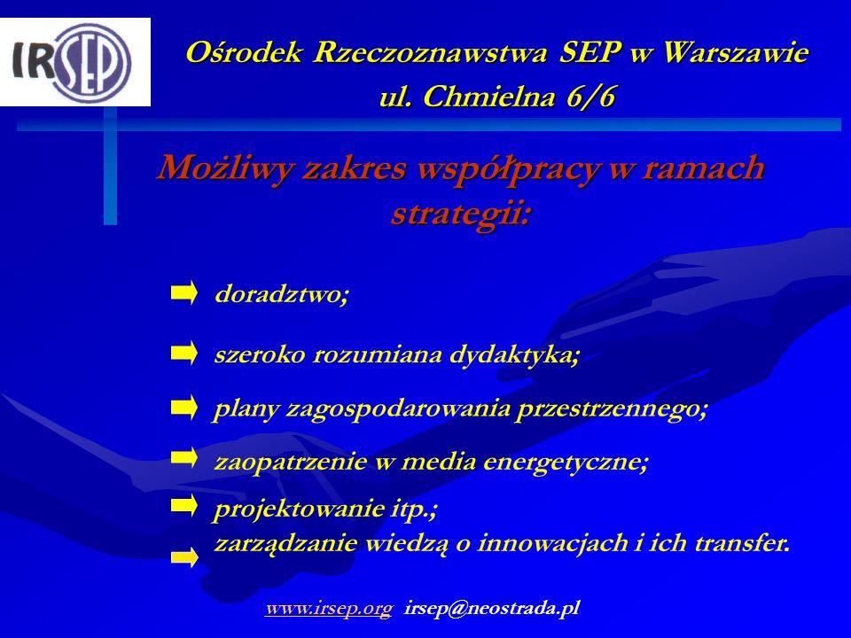 Możliwy zakres współpracy w ramach strategii: