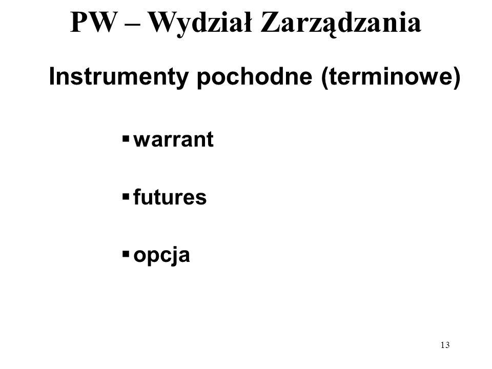Instrumenty pochodne (terminowe)