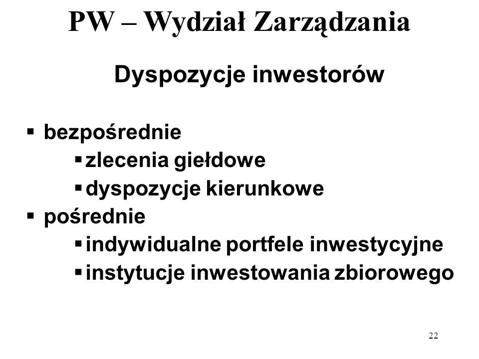 Dyspozycje inwestorów