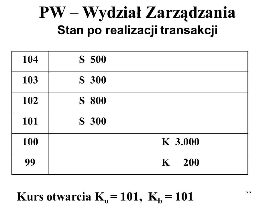 Stan po realizacji transakcji