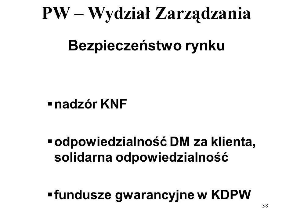 Bezpieczeństwo rynku nadzór KNF