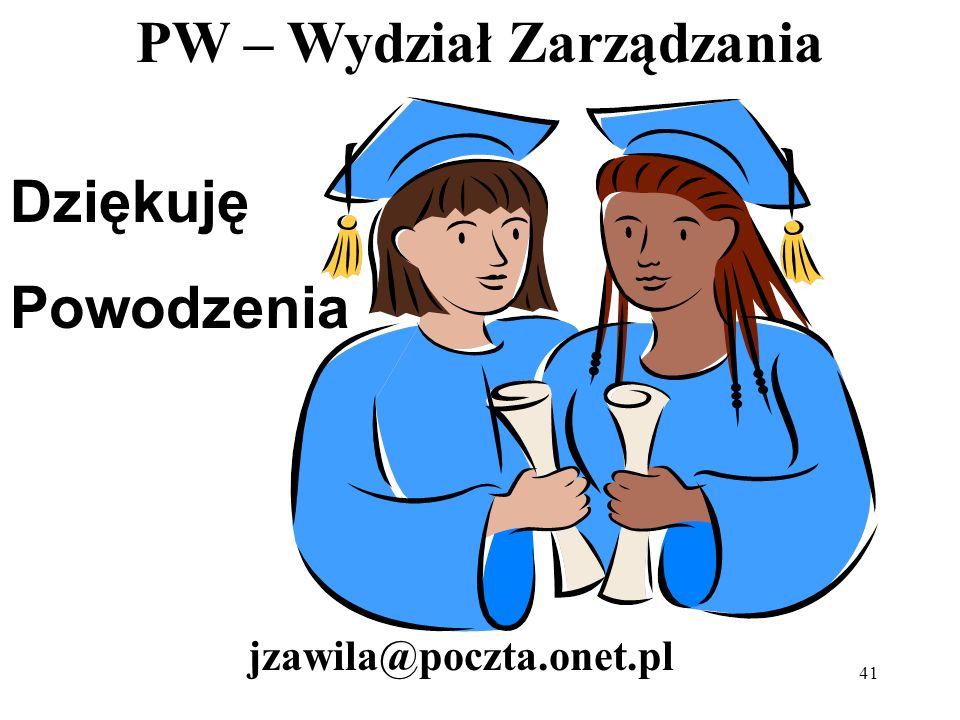 Dziękuję Powodzenia jzawila@poczta.onet.pl