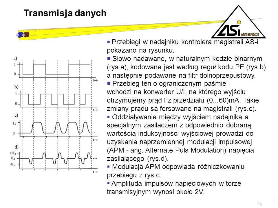 13 Transmisja danych. Przebiegi w nadajniku kontrolera magistrali AS-i pokazano na rysunku.