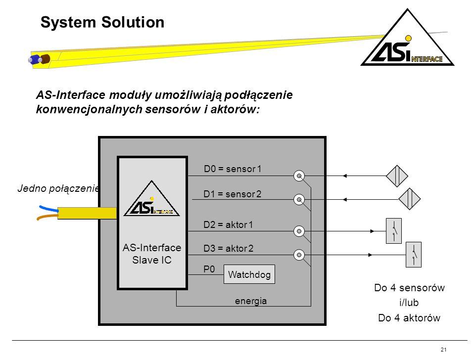 21 System Solution. AS-Interface moduły umożliwiają podłączenie konwencjonalnych sensorów i aktorów: