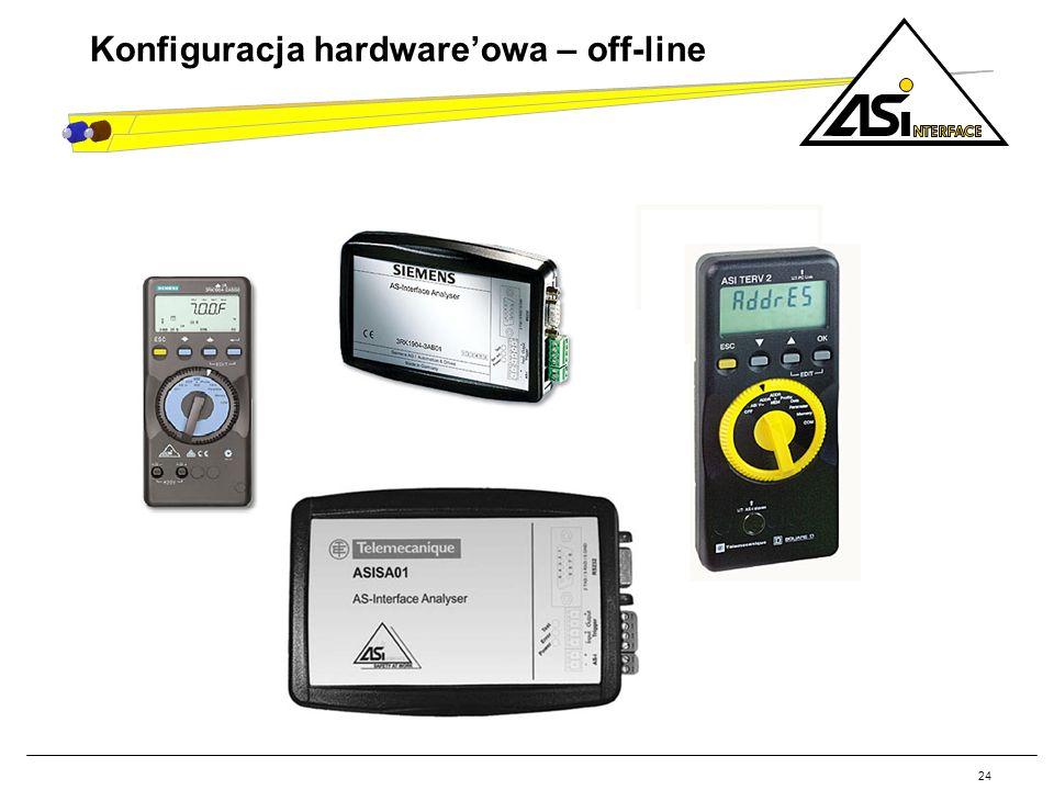 Konfiguracja hardware'owa – off-line