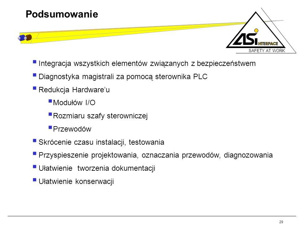 Podsumowanie SAFETY AT WORK. Integracja wszystkich elementów związanych z bezpieczeństwem. Diagnostyka magistrali za pomocą sterownika PLC.