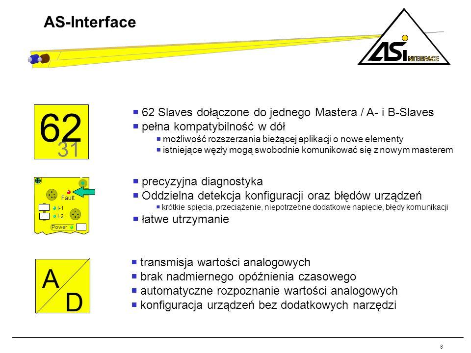 8 AS-Interface. 31. 62. 62 Slaves dołączone do jednego Mastera / A- i B-Slaves. pełna kompatybilność w dół.