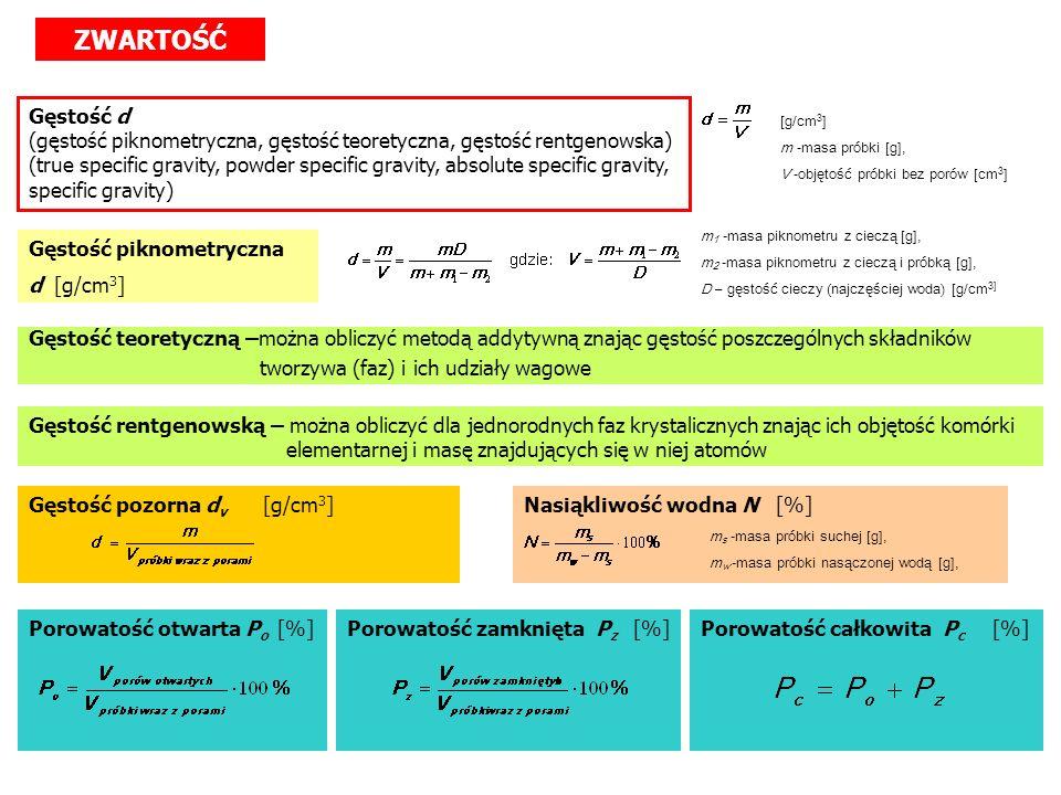 ZWARTOŚĆGęstość d. (gęstość piknometryczna, gęstość teoretyczna, gęstość rentgenowska)