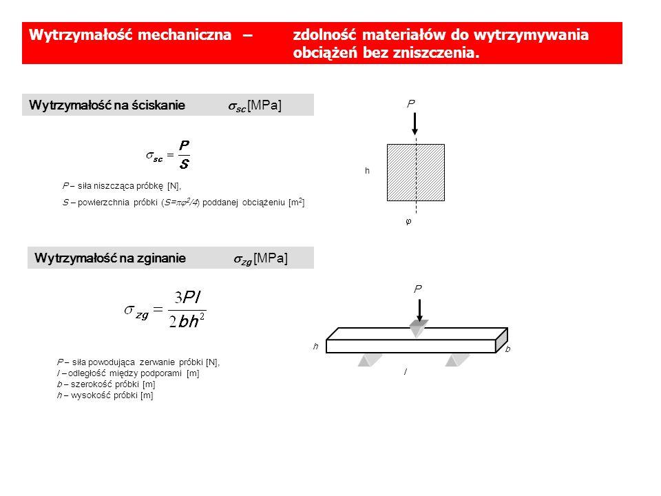 Wytrzymałość mechaniczna –. zdolność materiałów do wytrzymywania