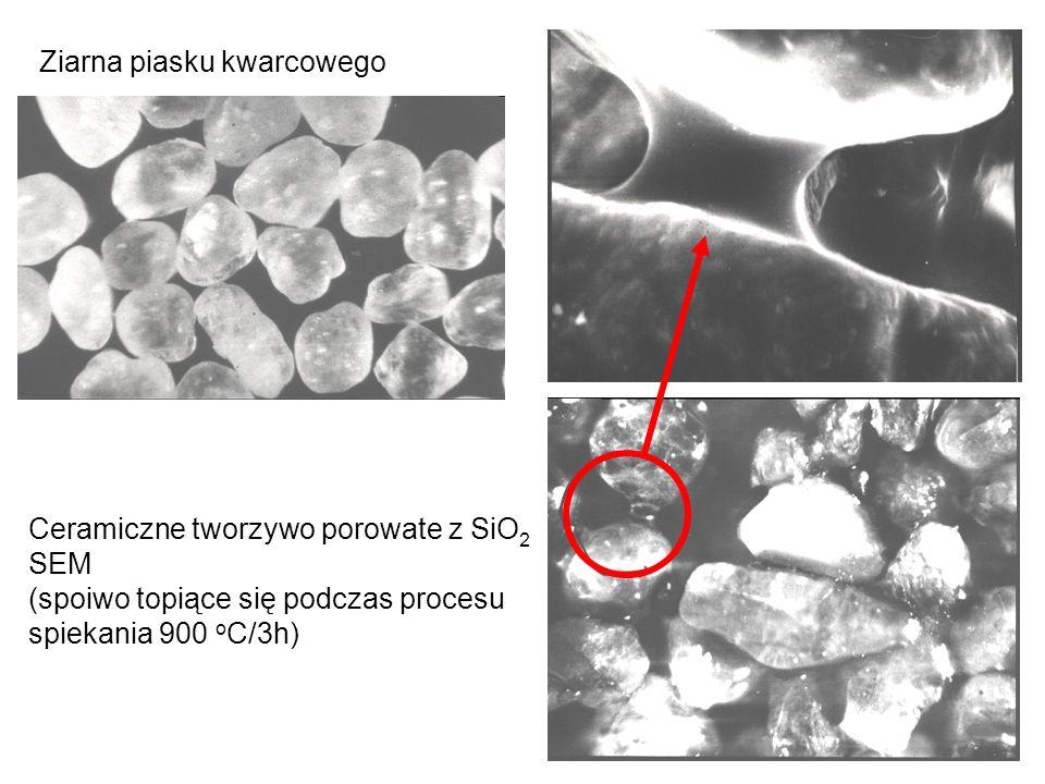 Ziarna piasku kwarcowego