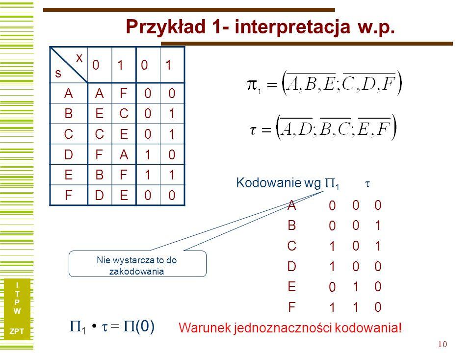 Przykład 1- interpretacja w.p.