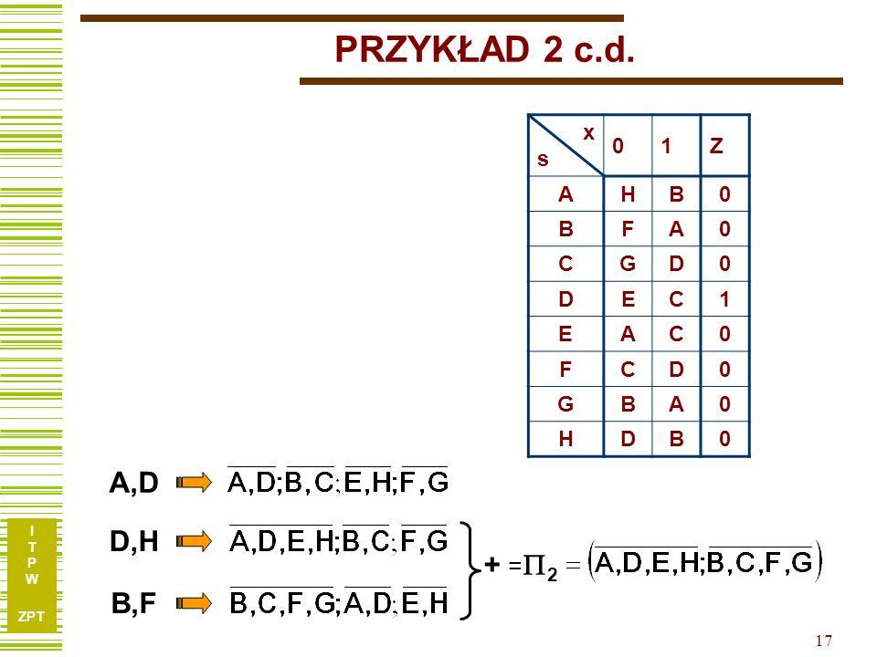 PRZYKŁAD 2 c.d. x s 1 Z A H B F C G D E A,D D,H + =2 B,F