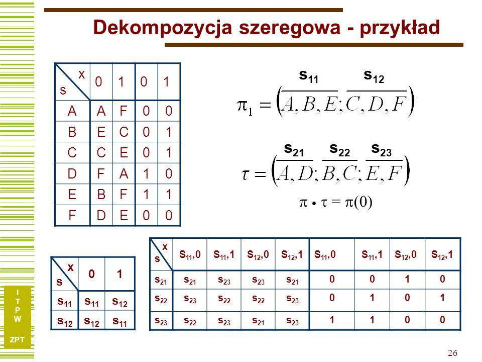 Dekompozycja szeregowa - przykład