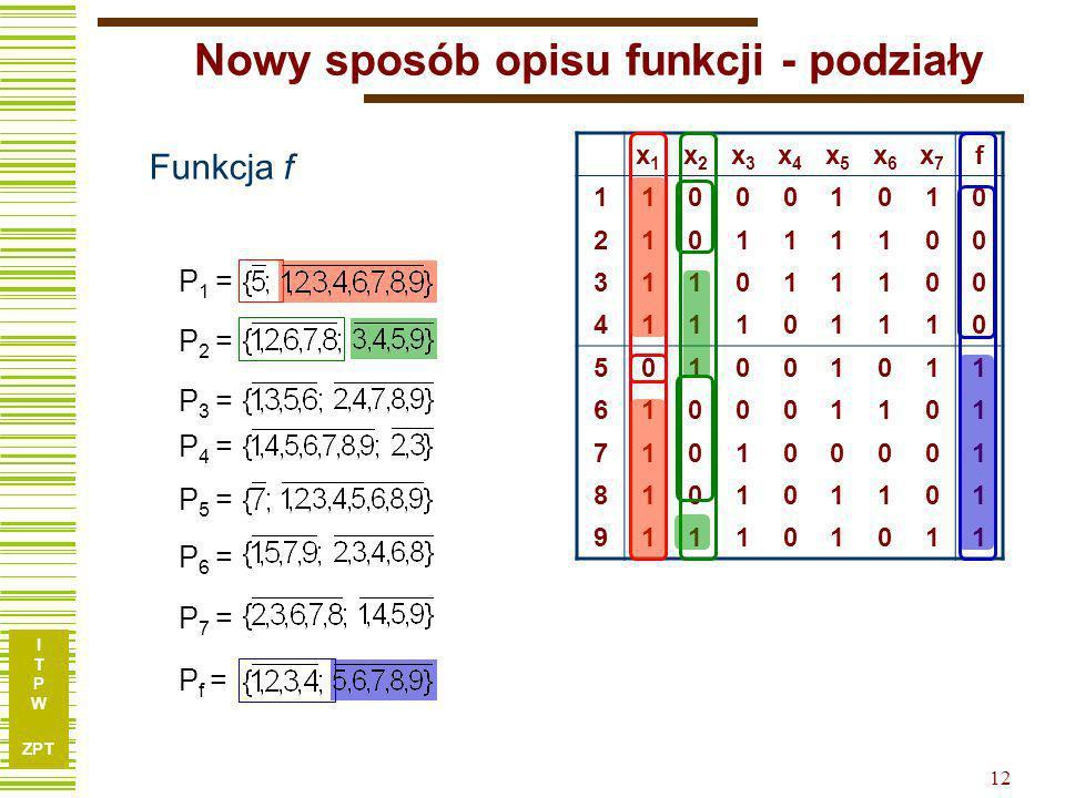 Nowy sposób opisu funkcji - podziały