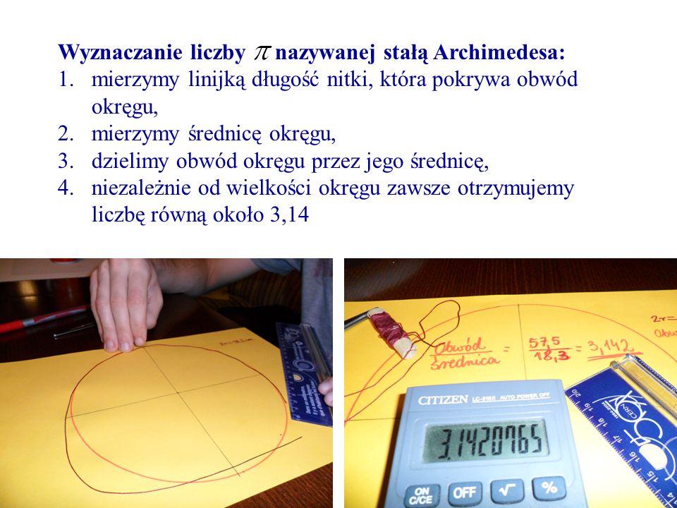 Wyznaczanie liczby nazywanej stałą Archimedesa: