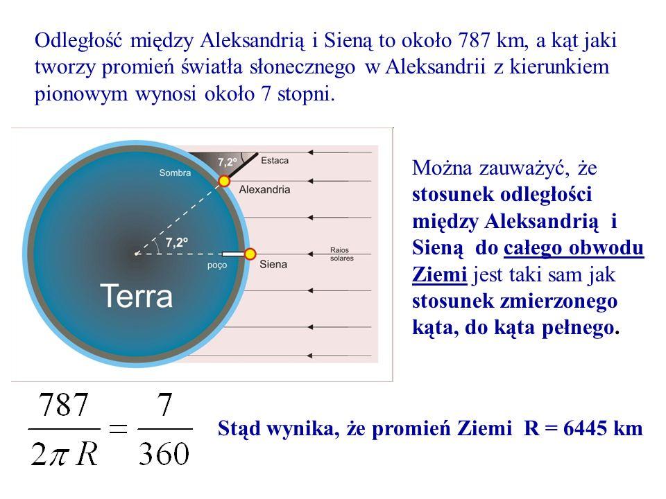 Odległość między Aleksandrią i Sieną to około 787 km, a kąt jaki tworzy promień światła słonecznego w Aleksandrii z kierunkiem pionowym wynosi około 7 stopni.