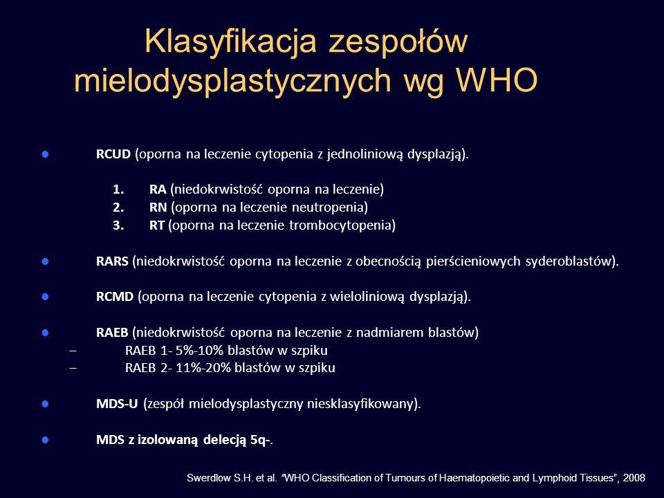 Klasyfikacja zespołów mielodysplastycznych wg WHO