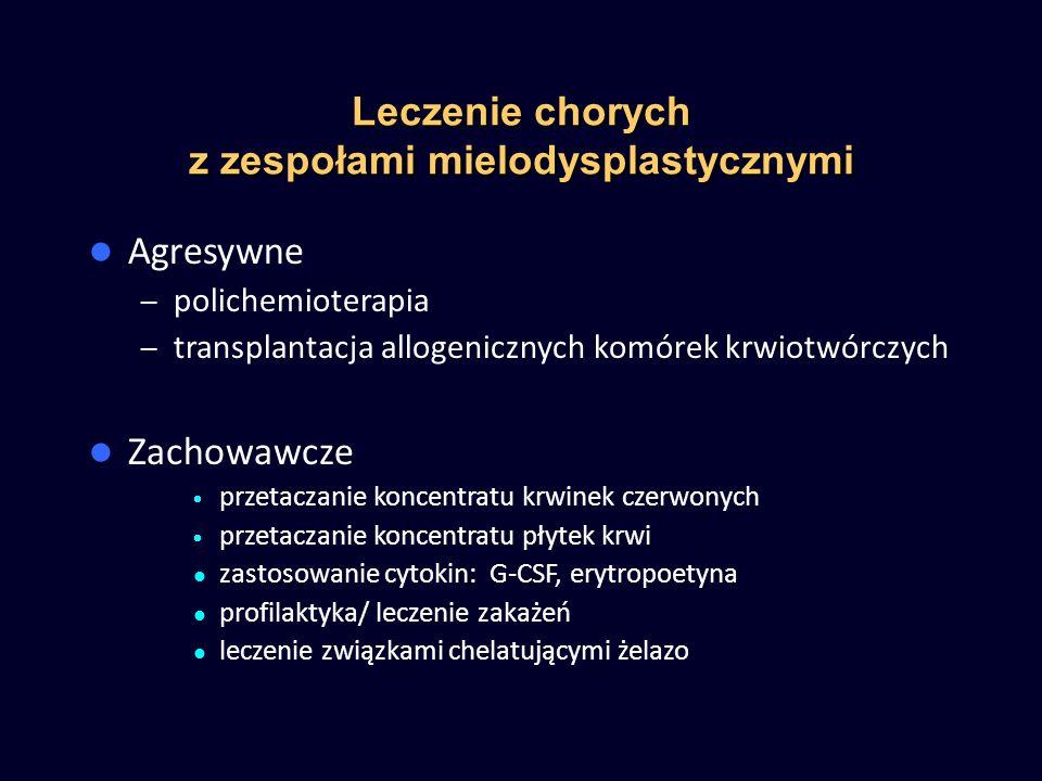 Leczenie chorych z zespołami mielodysplastycznymi
