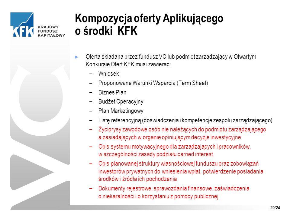 VC Kompozycja oferty Aplikującego o środki KFK
