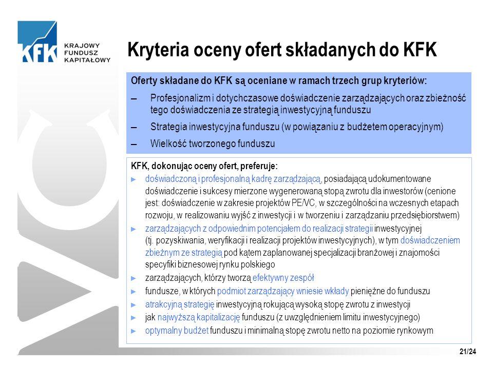 VC Kryteria oceny ofert składanych do KFK