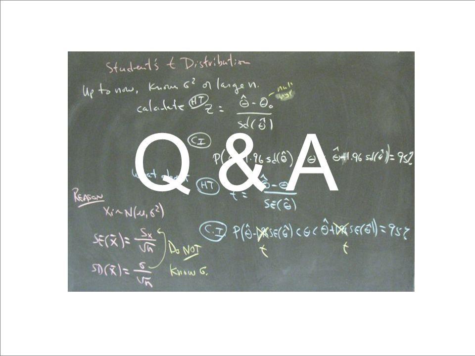 Q&A Q & A