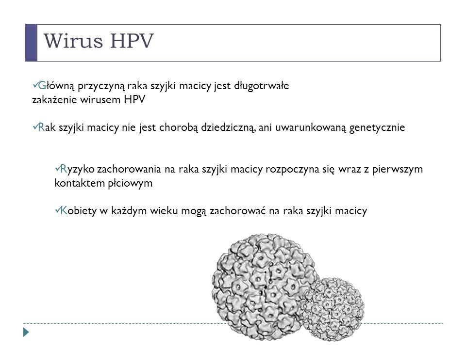 Wirus HPV Główną przyczyną raka szyjki macicy jest długotrwałe zakażenie wirusem HPV.