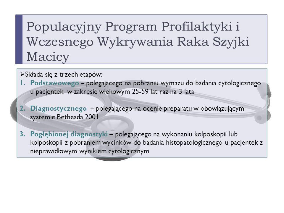 Populacyjny Program Profilaktyki i Wczesnego Wykrywania Raka Szyjki Macicy