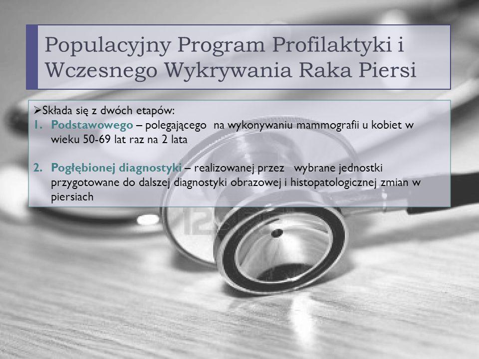 Populacyjny Program Profilaktyki i Wczesnego Wykrywania Raka Piersi
