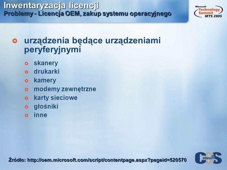 Źródło: http://oem.microsoft.com/script/contentpage.aspx pageid=520570