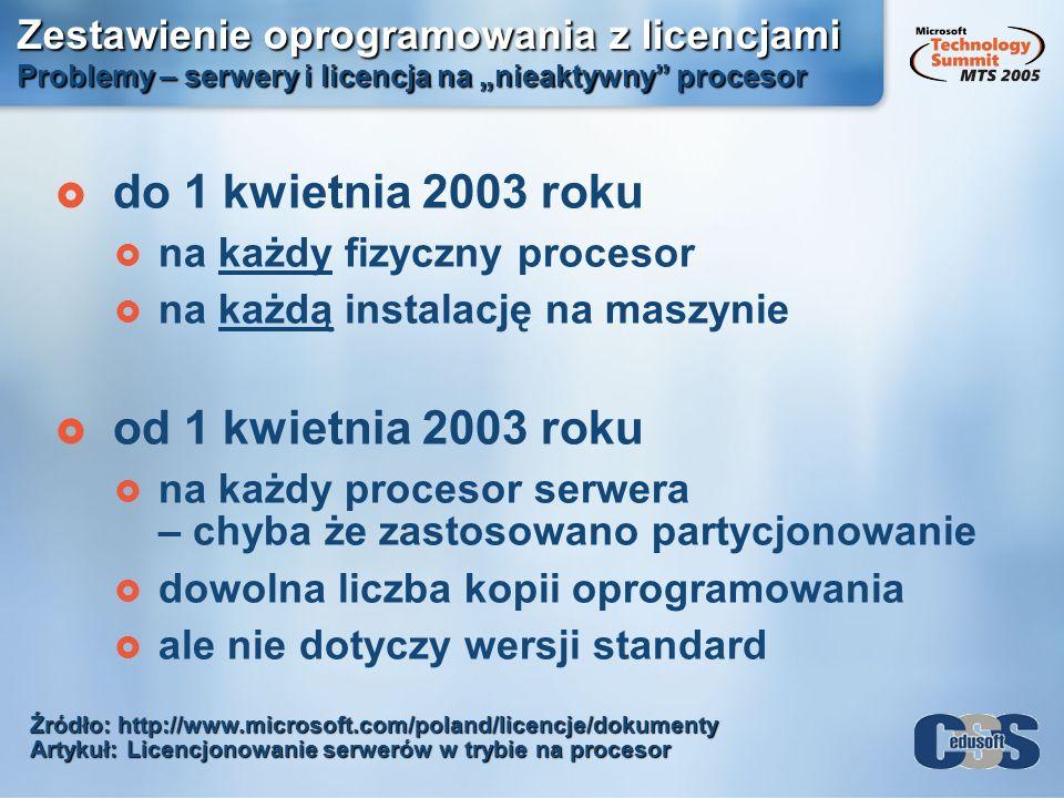 do 1 kwietnia 2003 roku od 1 kwietnia 2003 roku