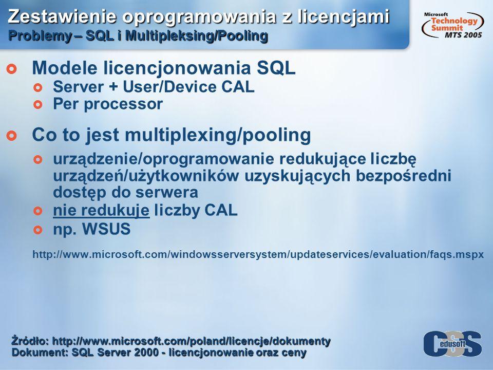 Modele licencjonowania SQL