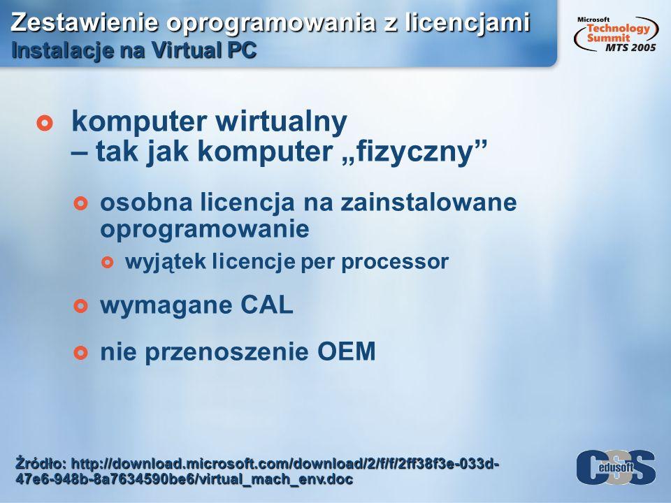 Zestawienie oprogramowania z licencjami Instalacje na Virtual PC