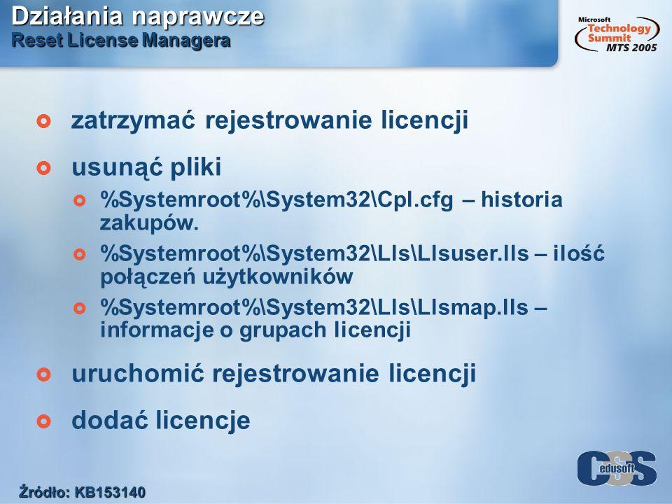 Działania naprawcze Reset License Managera