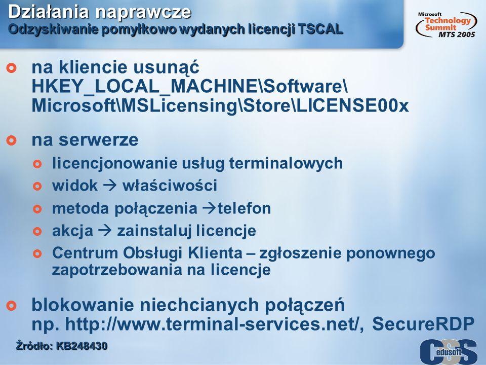Działania naprawcze Odzyskiwanie pomyłkowo wydanych licencji TSCAL