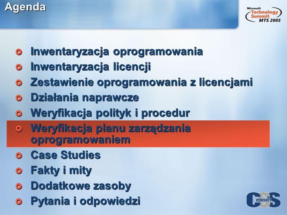 Agenda Inwentaryzacja oprogramowania. Inwentaryzacja licencji. Zestawienie oprogramowania z licencjami.