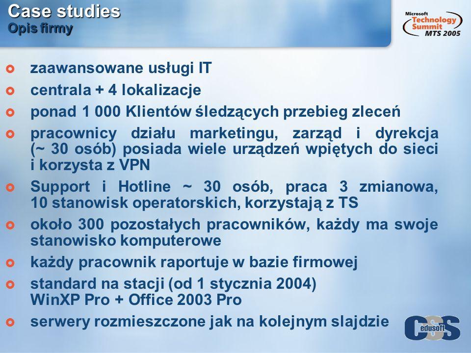 Case studies Opis firmy