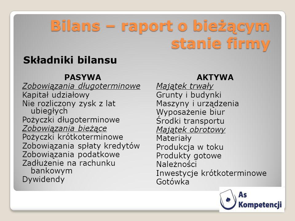 Bilans – raport o bieżącym stanie firmy
