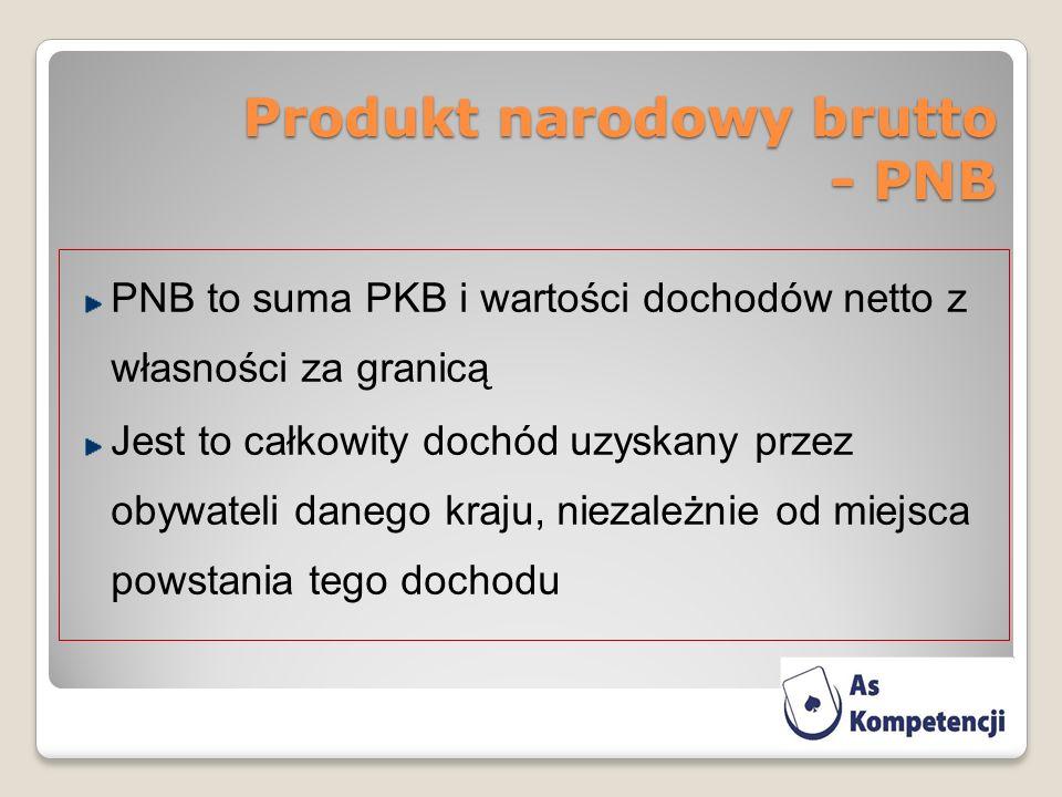 Produkt narodowy brutto - PNB