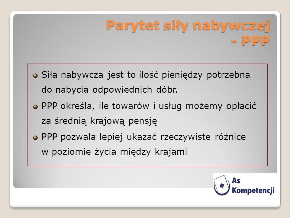 Parytet siły nabywczej - PPP